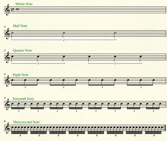 Double Dotted Quarter Note